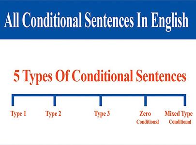 انواع جملات شرطی در گرامر انگلیسی